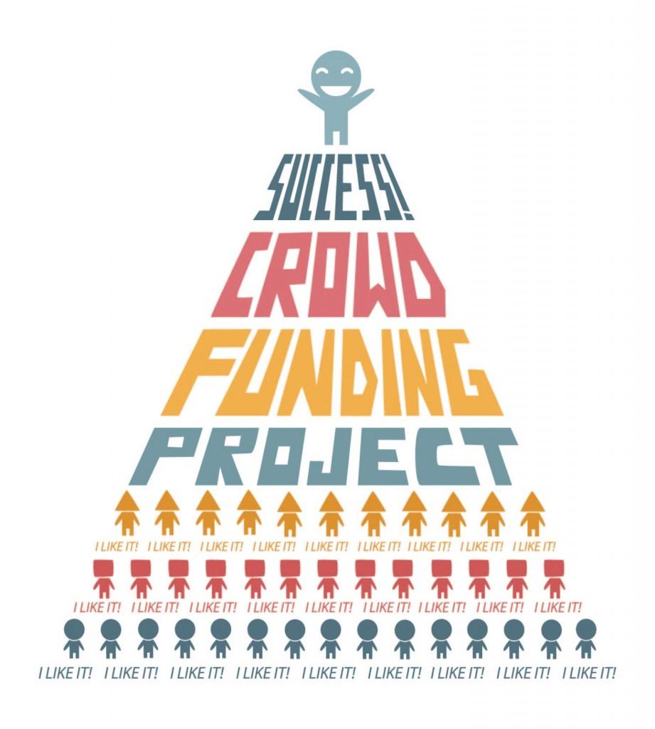 %name Proyecto de regulación del crowdfunding en España
