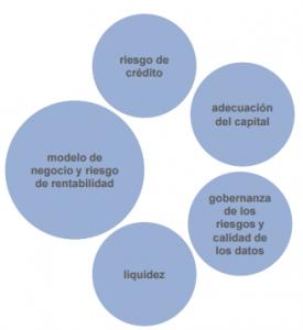imagen 275x300 El BCE establece las prioridades de supervisión bancaria para 2016