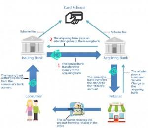 p031863000102 823604 300x261 Una tarjeta para todo y servicios de pagos más transparentes