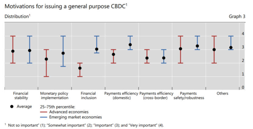 RDMF entrada 28 mayo CBDC: ¿más cerca del Euro digital?